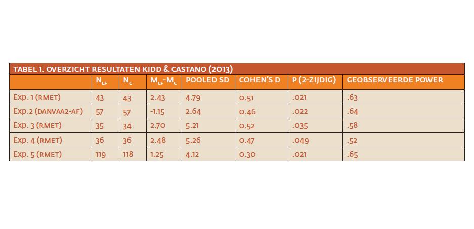 W1_tabel11