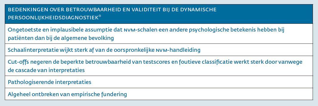 Tabel 1. Kritiek op de DTP, gebaseerd op SMID & Kamphuis (2005)
